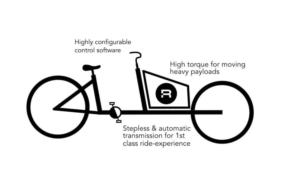 Cargo bike concept